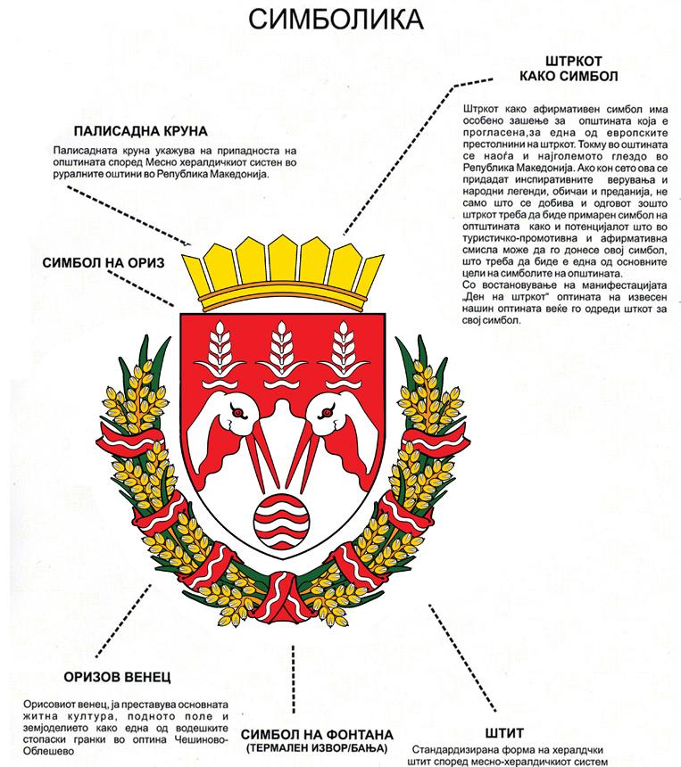 simbolika na grb